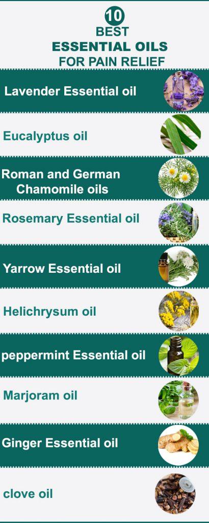 infographic-10-best-essential-oils